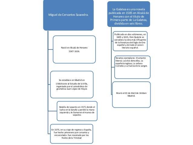 Tarea 1 Slide 2