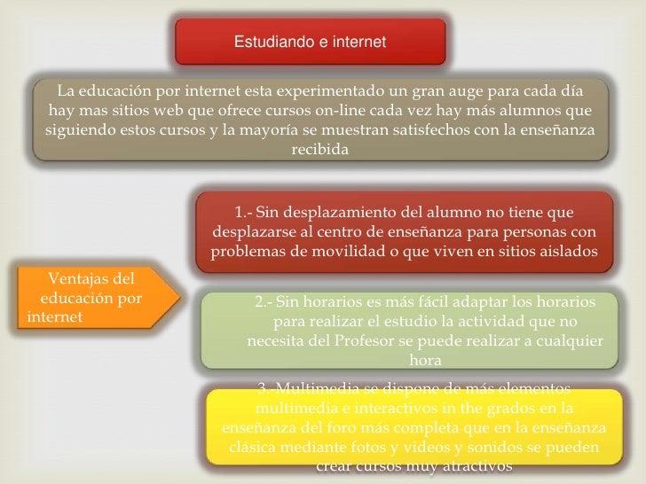 Estudiando e internet    La educación por internet esta experimentado un gran auge para cada día  hay mas sitios web que o...