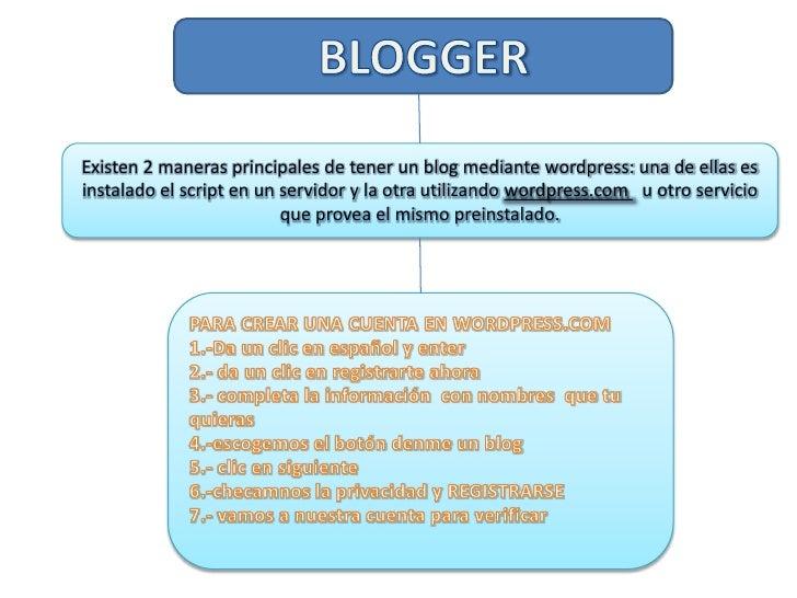 Existen 2 maneras principales de tener un blog mediante wordpress: una de ellas esinstalado el script en un servidor y la ...