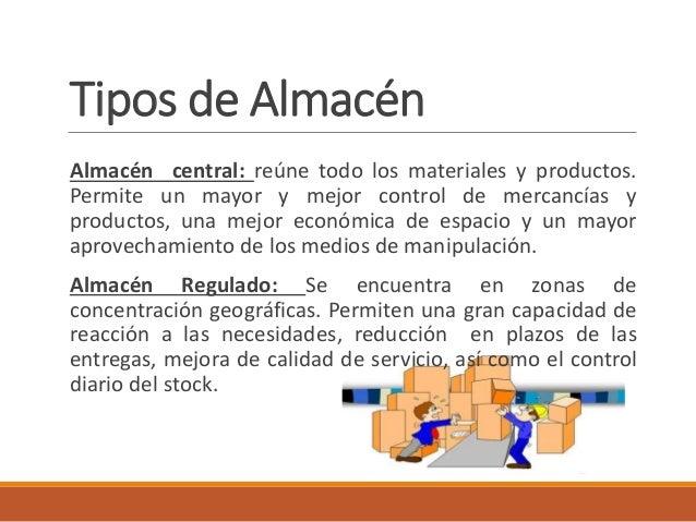 Tarea 16 almacenamiento e inventarios - Tipos de materiales de construccion ...