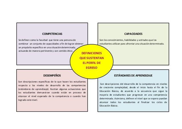 COMPETENCIAS Se definen como la facultad que tiene una persona de combinar un conjunto de capacidades a fin de lograr obte...