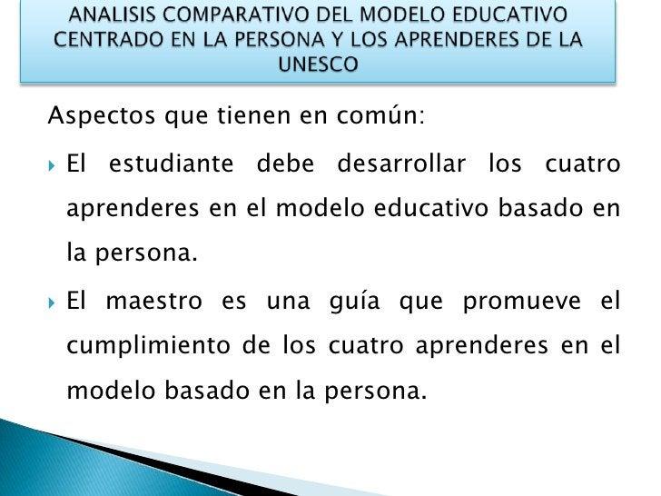 ANALISIS COMPARATIVO DEL MODELO EDUCATIVO CENTRADO EN LA PERSONA Y LOS APRENDERES DE LA UNESCO<br />Aspectos que tienen en...
