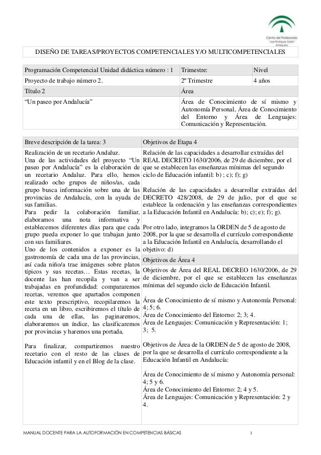 DISEÑO DE TAREAS/PROYECTOS COMPETENCIALES Y/O MULTICOMPETENCIALES Programación Competencial Unidad didáctica número : 1  T...