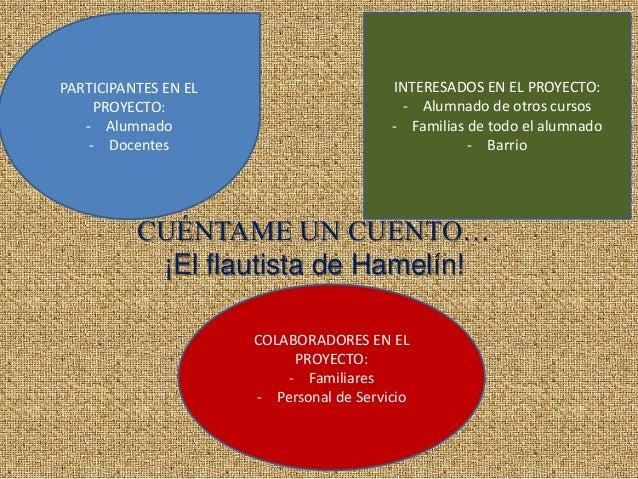 INTERESADOS EN EL PROYECTO: - Alumnado de otros cursos - Familias de todo el alumnado - Barrio PARTICIPANTES EN EL PROYECT...