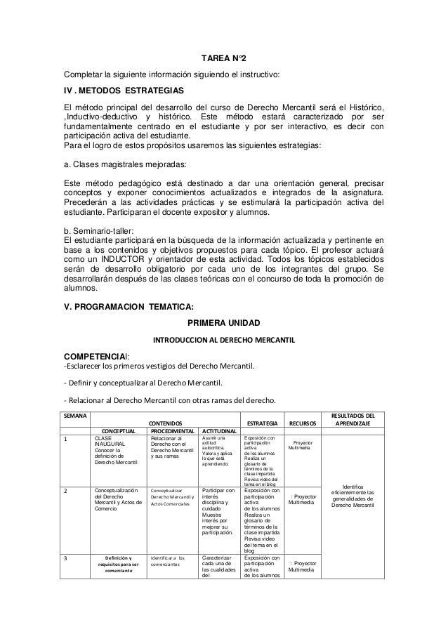 TAREA N°2 Completar la siguiente información siguiendo el instructivo: IV . METODOS ESTRATEGIAS El método principal del de...