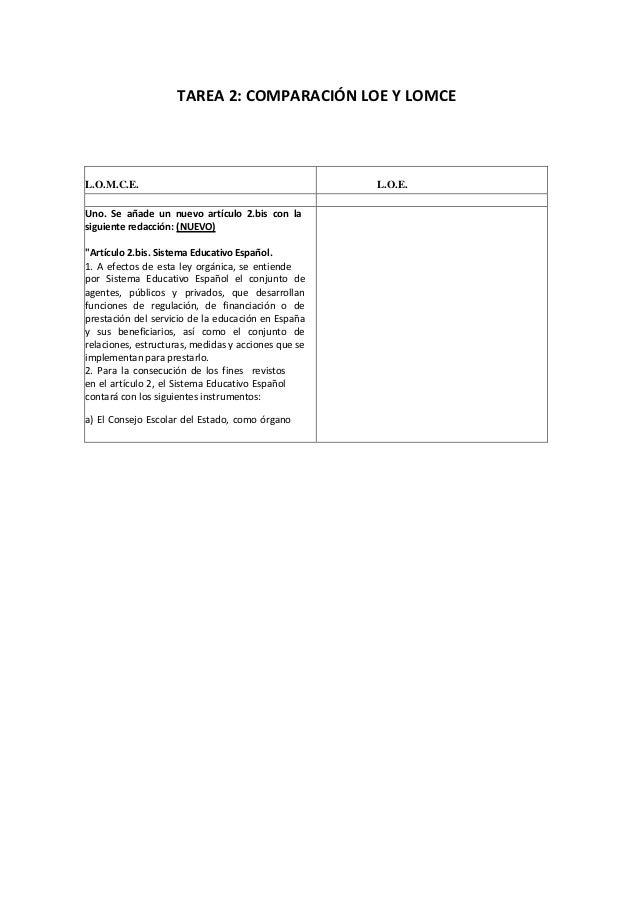 TAREA 2: COMPARACIÓN LOE Y LOMCEL.O.M.C.E.                                           L.O.E.Uno. Se añade un nuevo artículo...