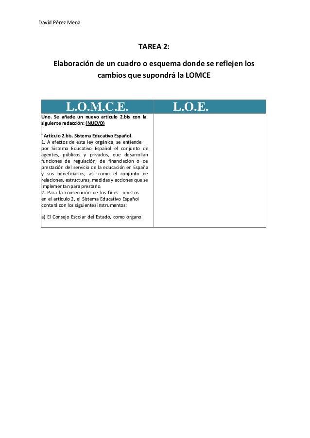 David Pérez Mena                                              TAREA 2:      Elaboración de un cuadro o esquema donde se re...