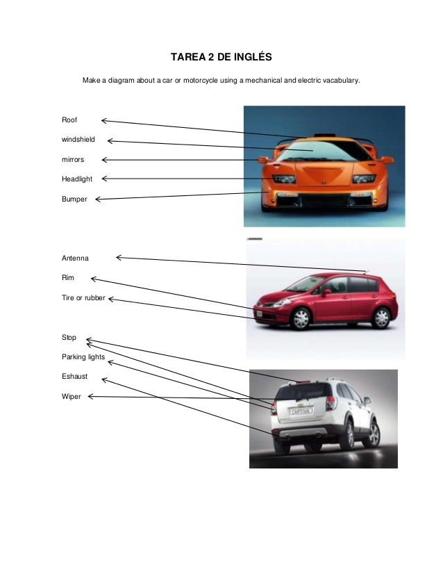 tarea 2 de ingls make a diagram about a car or motorcycle using a mechanical and
