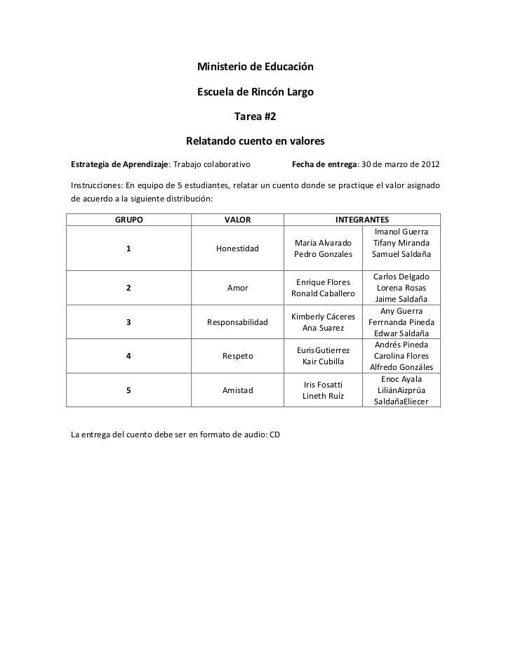 Ministerio de Educación                                 Escuela de Rincón Largo                                          T...