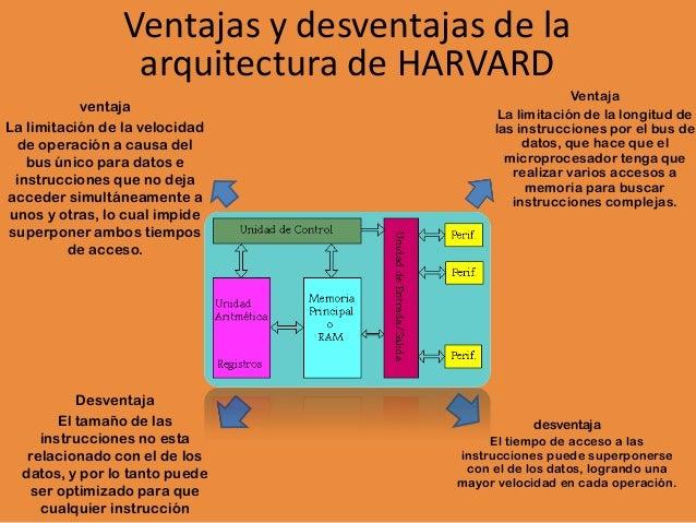 Tarea 3 victor mercado arquitectura for Materias de la carrera arquitectura