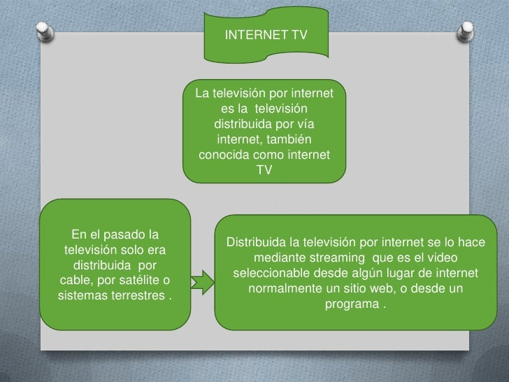 INTERNET TV                        La televisión por internet                             es la televisión                ...