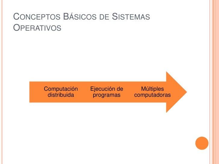 Tarea4 Angelicajaramillo Slide 2