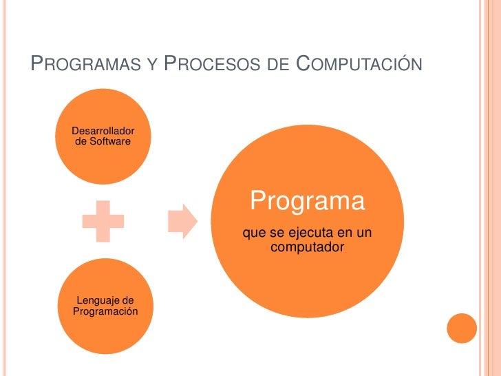 Tarea4 Angelicajaramillo Slide 3