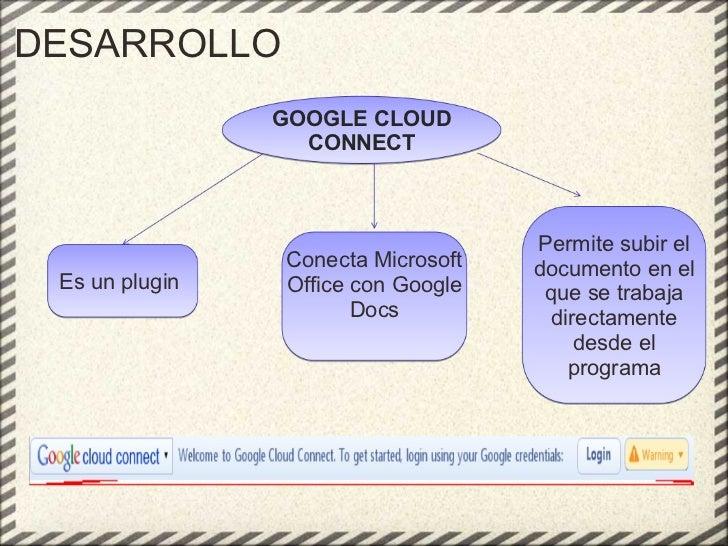 DESARROLLO GOOGLE CLOUD CONNECT Es un plugin  Conecta Microsoft Office con Google Docs Permite subir el documento en el qu...