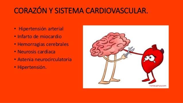 ASTENIA NEUROCIRCULATORIA PDF DOWNLOAD