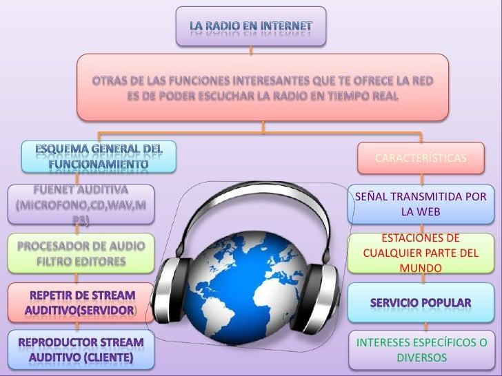 CARACTERÍSTICAS    SEÑAL TRANSMITIDA POR            LA WEB        ESTACIONES DE     CUALQUIER PARTE DEL           MUNDO)  ...