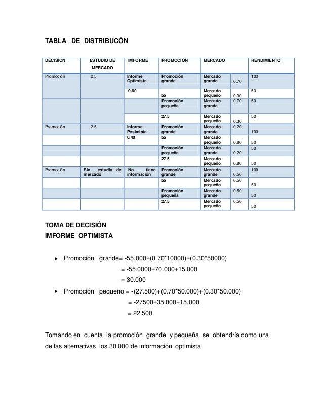 TABLA DE DISTRIBUCÓNDECISIÓN        ESTUDIO DE       IMFORME          PROMOCIÓN   MERCADO          RENDIMIENTO            ...