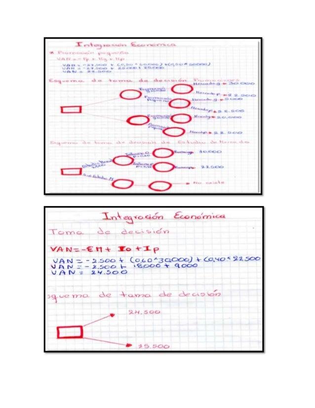 ANÁLISISUn árbol de decisión en el que quien toma la decisión cuenta con informaciónperfecta acerca de qué estado ocurrió ...