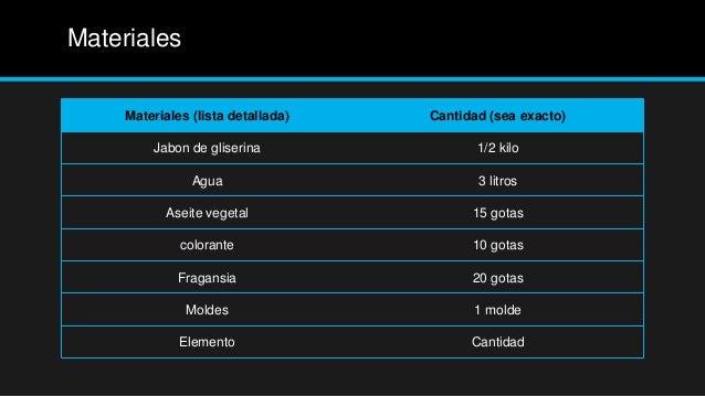 Materiales     Materiales (lista detallada)   Cantidad (sea exacto)         Jabon de gliserina                1/2 kilo    ...