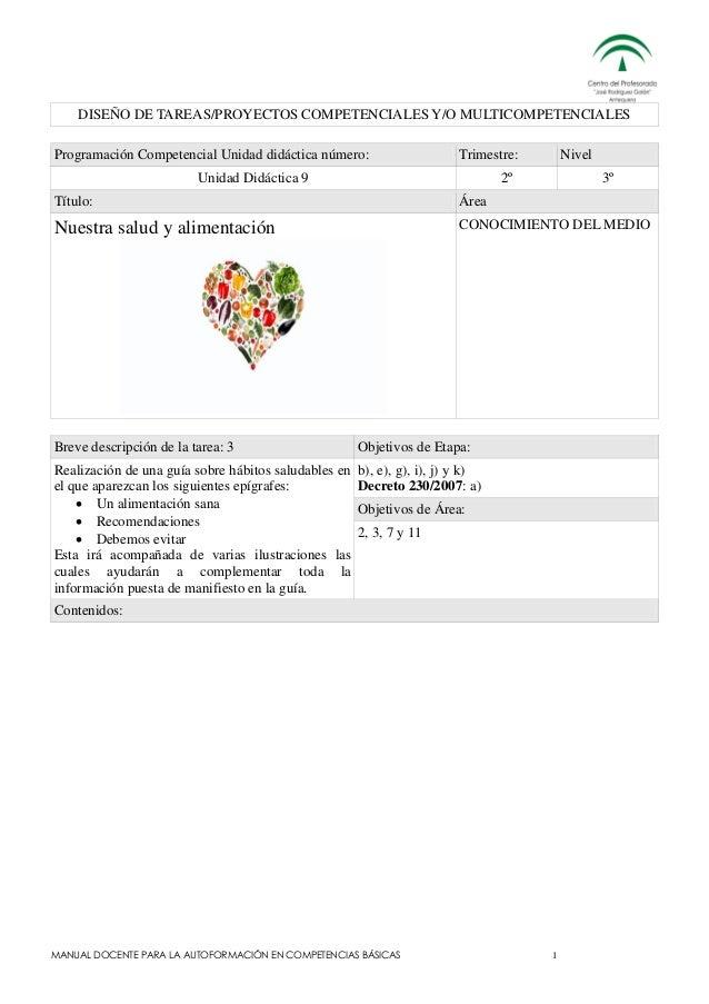 DISEÑO DE TAREAS/PROYECTOS COMPETENCIALES Y/O MULTICOMPETENCIALES Programación Competencial Unidad didáctica número:  Trim...