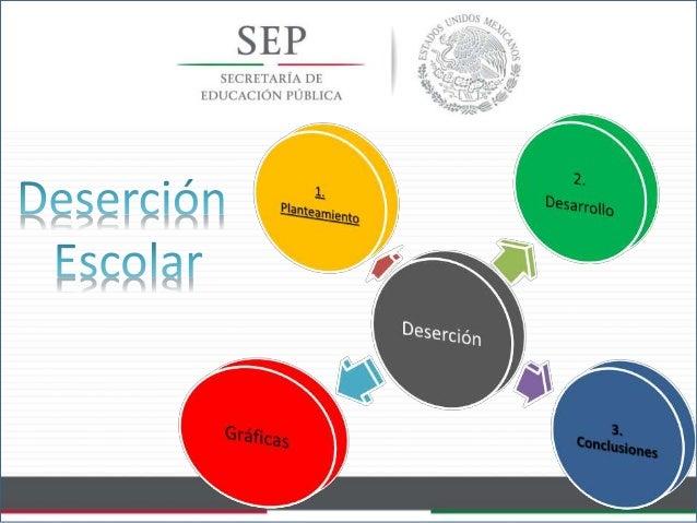 1. Planteamiento El presente trabajo de investigación sobre el comportamiento de Abandono Escolar o Deserción Escolar en l...
