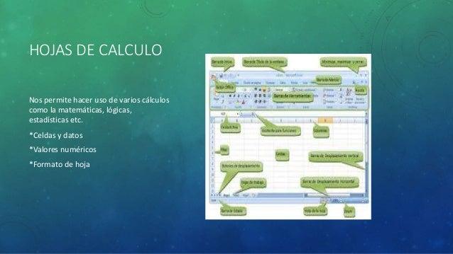 HOJAS DE CALCULO Nos permite hacer uso de varios cálculos como la matemáticas, lógicas, estadísticas etc. *Celdas y datos ...