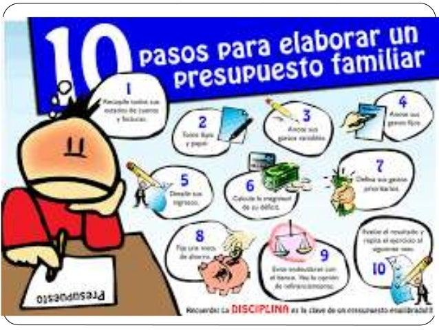 Presupuesto familiar for Pasos para elaborar un vivero