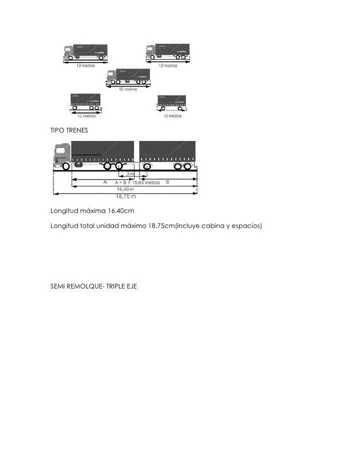 TIPO TRENESLongitud máxima 16.40cmLongitud total unidad máximo 18.75cm(incluye cabina y espacios)SEMI REMOLQUE- TRIPLE EJE