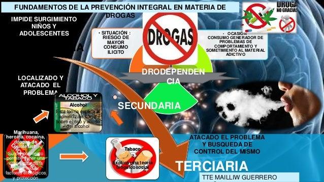 • OCASIÓN CONSUMO GENERADOR DE PROBLEMAS DE COMPORTAMIENTO Y SOMETIMIENTO AL MATERIAL ADICTIVO • SITUACIÓN : RIESGO DE MAY...