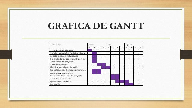 [DIAGRAM] Microsoft Diagrama De Gantt …