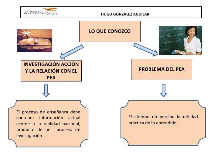 HUGO GONZALEZ AGUILAR<br />LO QUE CONOZCO<br />PROBLEMA DEL PEA<br />INVESTIGACIÓN ACCIÓN<br />Y LA RELACIÓN CON EL<br />P...