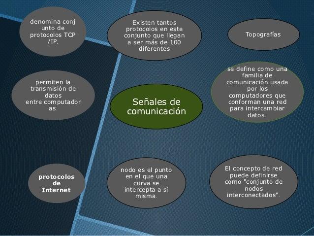 Tarea sistemas Slide 2