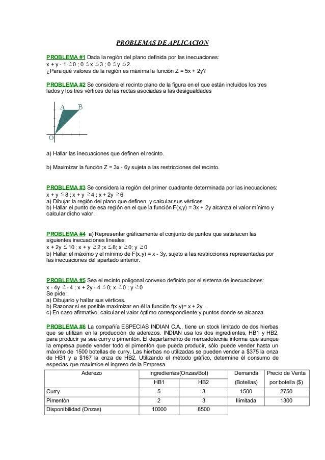 PROBLEMAS DE APLICACION PROBLEMA #1 Dada la región del plano definida por las inecuaciones: x + y - 1 0 ; 0 x 3 ; 0 y 2. ¿...