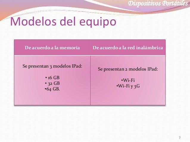 Dispositivos Portátiles Modelos del equipo De acuerdo a la memoria De acuerdo a la red inalámbrica Se presentan 3 modelos ...