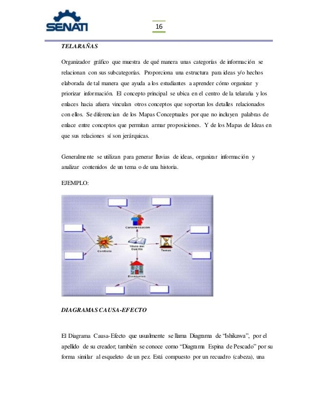 Monografias senati arequipatarea tece 201620 grupo a zonal arequ ejemplo 16 ccuart Image collections