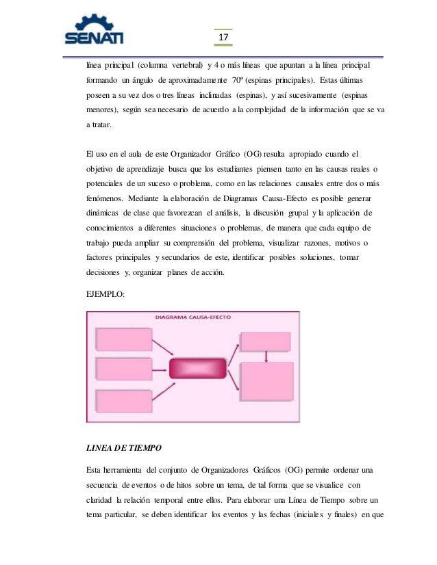 Monografias senati arequipatarea tece 201620 grupo a zonal arequ 17 ccuart Image collections
