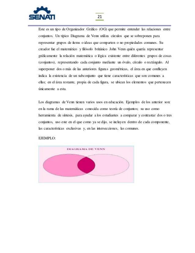 Monografias senati arequipatarea tece 201620 grupo a zonal arequ ejemplo diagrama de venn 21 ccuart Image collections