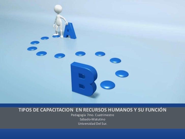 TIPOS DE CAPACITACION EN RECURSOS HUMANOS Y SU FUNCIÓN                   Pedagogía 7mo. Cuatrimestre                      ...