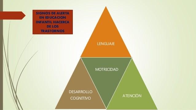 LENGUAJE DESARROLLO COGNITIVO MOTRICIDAD ATENCI�N SIGNOS DE ALERTA EN EDUCACION INFANTIL HACERCA DE LOS TRASTORNOS