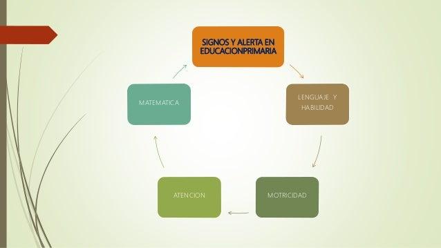 SIGNOS Y ALERTA EN EDUCACIONPRIMARIA LENGUAJE Y HABILIDAD MOTRICIDADATENCION MATEMATICA