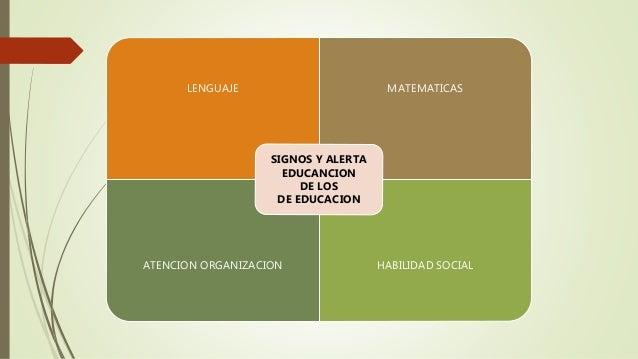 LENGUAJE MATEMATICAS ATENCION ORGANIZACION HABILIDAD SOCIAL SIGNOS Y ALERTA EDUCANCION DE LOS DE EDUCACION