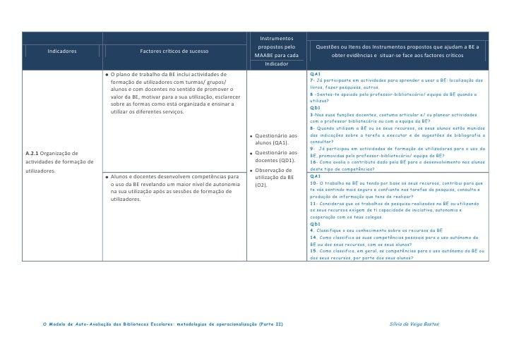 IndicadoresFactores críticos de sucessoInstrumentos propostos pelo MAABE para cada IndicadorQuestões ou Itens dos Instrume...