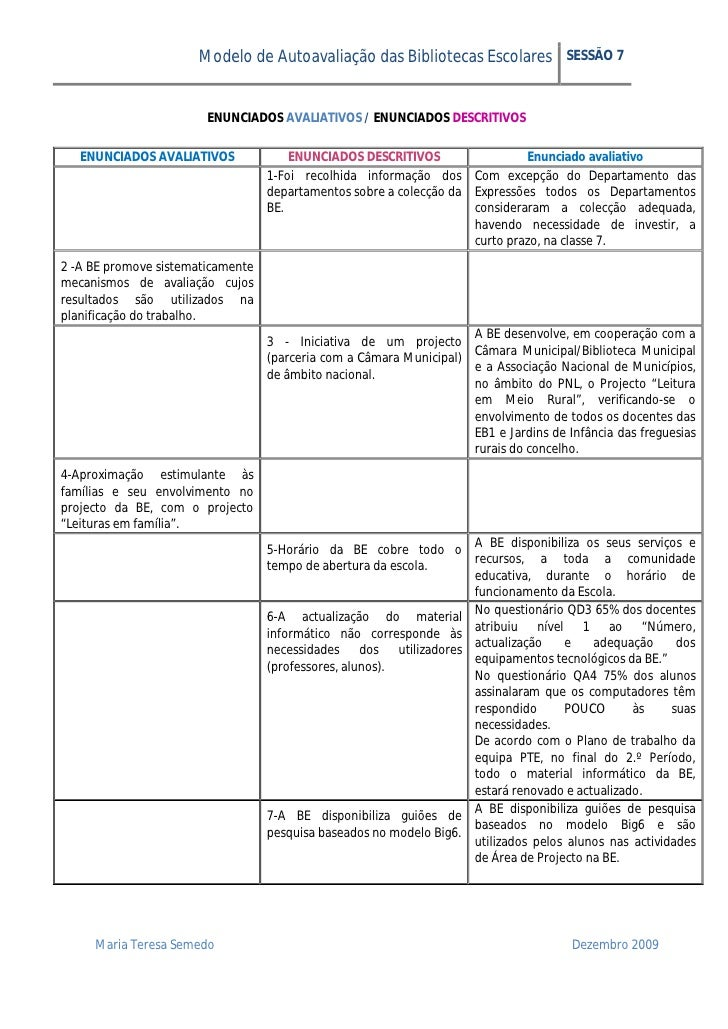 Modelo de Autoavaliação das Bibliotecas Escolares SESSÃO 7                           ENUNCIADOS AVALIATIVOS / ENUNCIADOS D...
