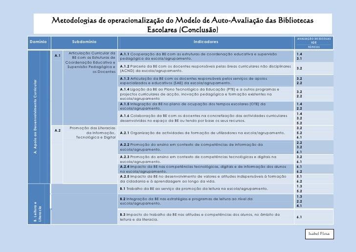Metodologias de operacionalização do Modelo de Auto-Avaliação das Bibliotecas                                             ...