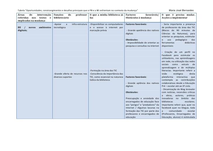 """Tabela """"Oportunidades, constrangimentos e desafios principais que o PB e a BE enfrentam no contexto da mudança""""           ..."""