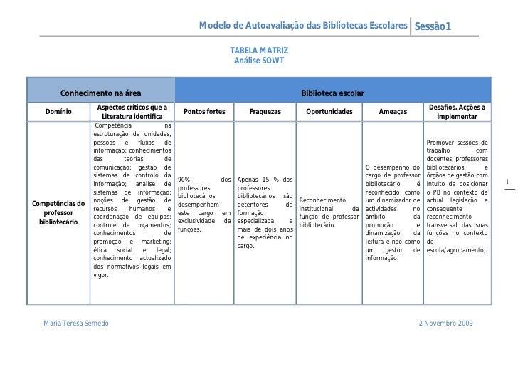 Modelo de Autoavaliação das Bibliotecas Escolares Sessão1                                                                 ...