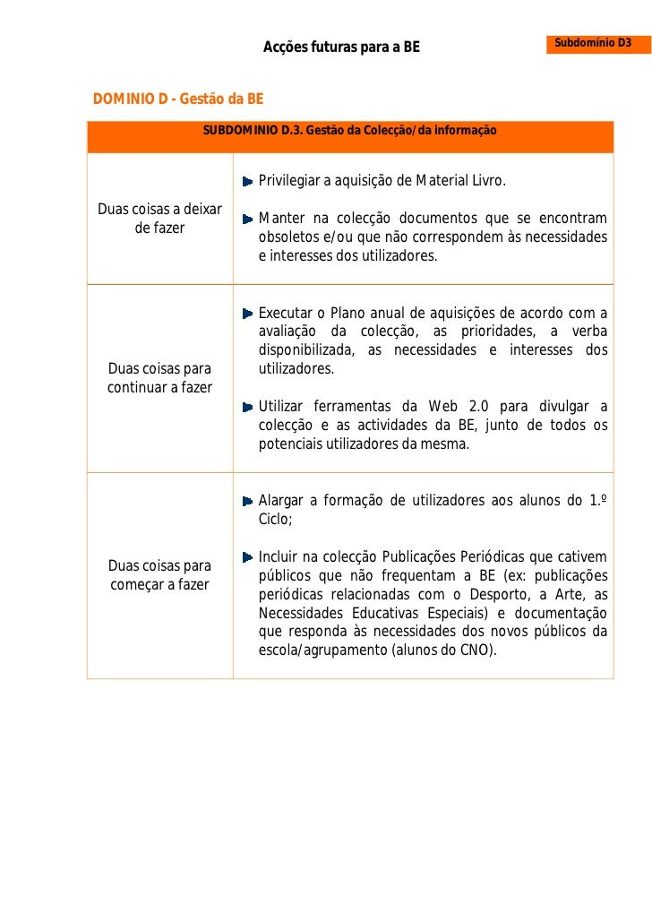 Acções futuras para a BE                    Subdomínio D3    DOMINIO D - Gestão da BE                  SUBDOMINIO D.3. Ges...