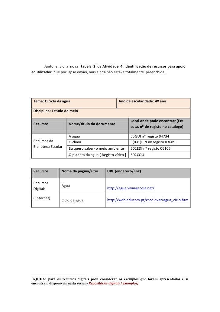 Junto envio a nova tabela 2 da Atividade 4: identificação de recursos para apoioaoutilizador, que por lapso enviei, mas ai...