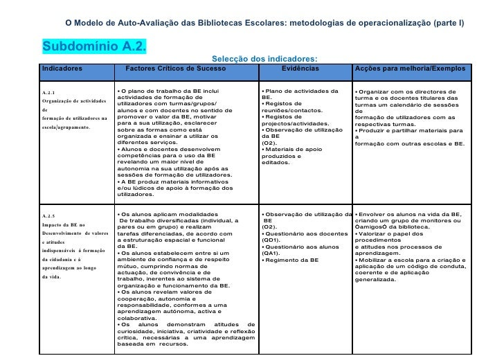 O Modelo de Auto-Avaliação das Bibliotecas Escolares: metodologias de operacionalização (parte I)   Subdomínio A.2.       ...