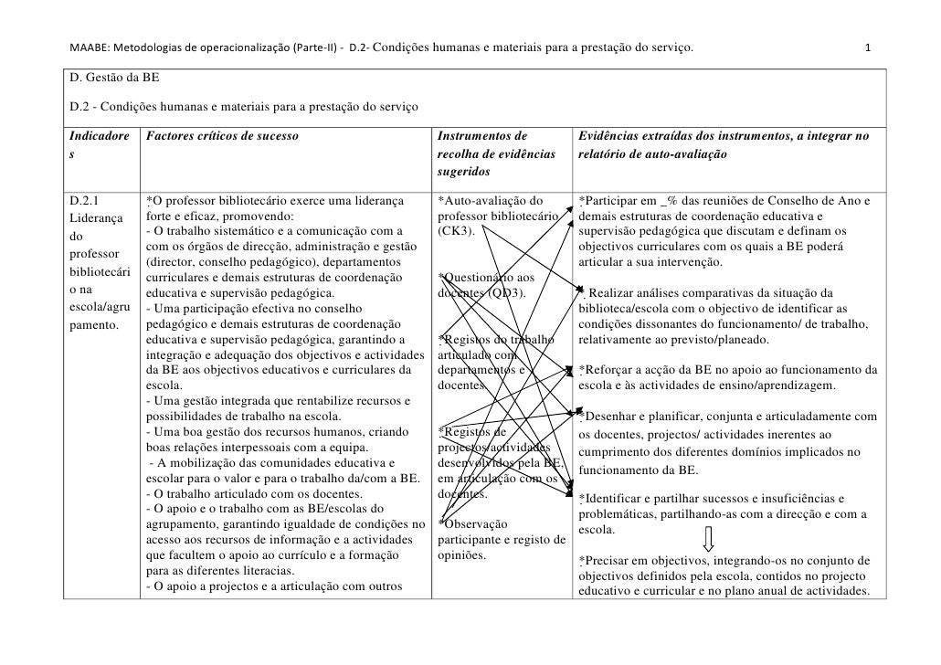 MAABE: Metodologias de operacionalização (Parte-II) - D.2- Condições humanas e materiais para a prestação do serviço.     ...
